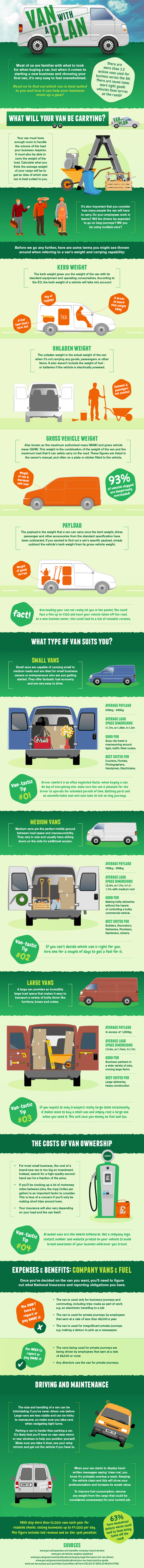 infographic-van-for-business